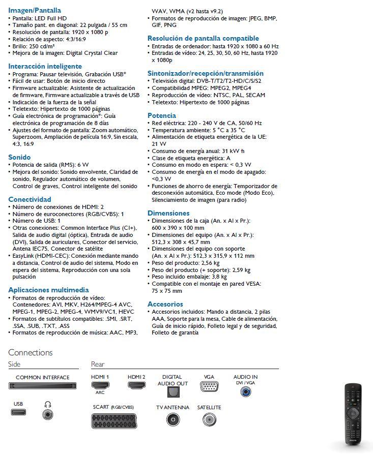Descripcion TV Samsung 22PFS4031